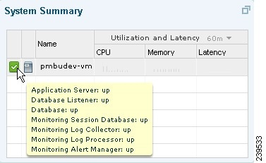 Monitoring And Troubleshooting Cisco Identity Services Engine