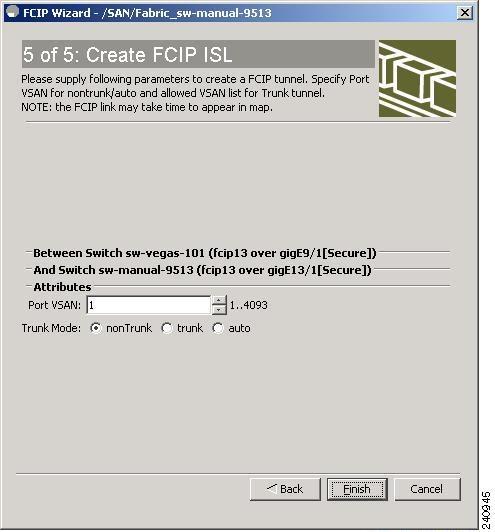 Fcip write acceleration port channel