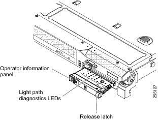 Led18 Ryg P likewise All IN ONE Solar Street Light 31 besides Dosetronic Solenoid Set Detail moreover Chrome Bezel Indicator Light Sl275 as well ledlightingspecialists. on led light panel components