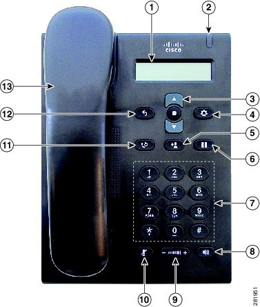 Cisco cp-3905 инструкция пользователя