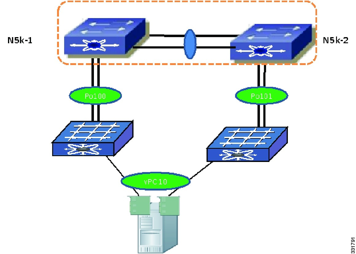 cisco single parents Cisco ios image c2611xm parent directory  cisco router ios upgrade introduction this document  i've been carrying a single cat5 ethernet cable in my.