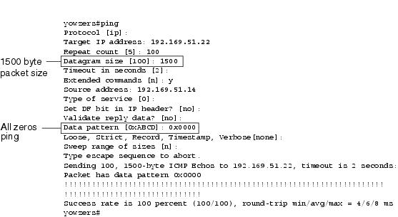 all ping commands