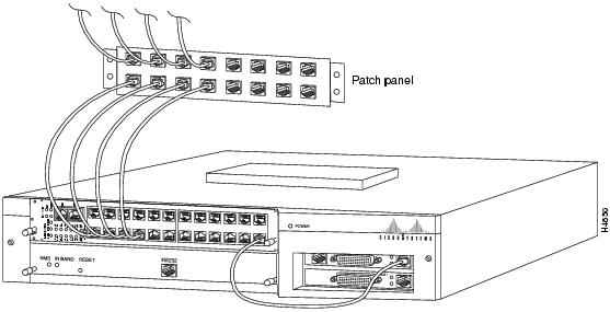 Patch Panel Switch
