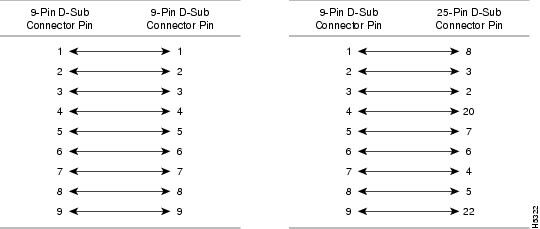 10 pin serial cable pinout