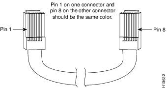connecting to a pc