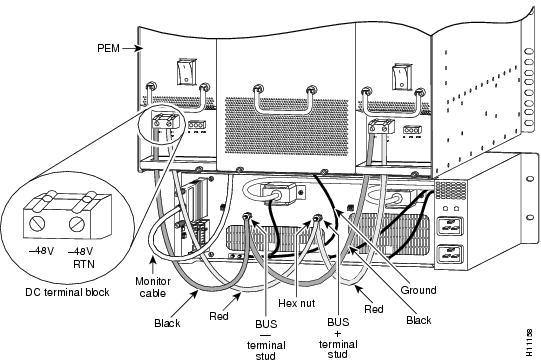 cisco as5800 access server hardware installation guide