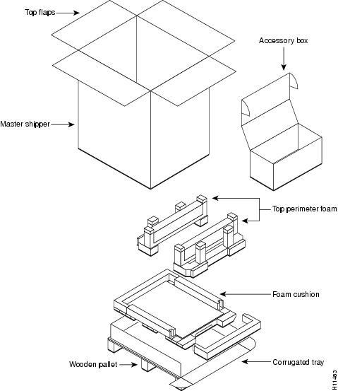 cisco as5850 hardware installation guide