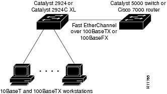 Maoverv external docbase 0900e4b18042dc1c 4container external docbase 0900e4b18042ef55 besides Sec01b furthermore Lan Topology likewise work Topologies Flash Cards additionally Topol. on star topology links