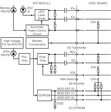 cisco console cable wiring diagram cisco ethernet cable wiring diagram  console cable wiring diagram http solar