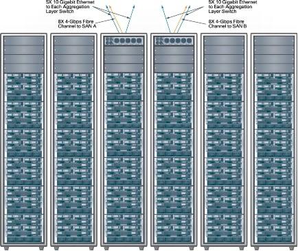 �} 2 �V�X�R ���j�t�@�C�h �R���s���[�e�B���O �V�X�e���̗�iCisco UCS 5100 �V���[�Y �u���[�h �T�[�o �V���[�V 36 ��� Cisco UCS 6140XP �V���[�Y �t�@�u���b�N �C���^�[�R�l�N�g 2 ��ō\���j