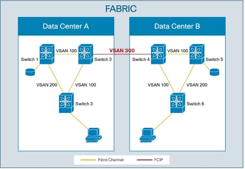 product data sheet09186a00800c4656 07 - نمايندگي, اچپي,  dl380g9, server, hp, سرور, سرور hp, hp سرور, G9, سرورML310,