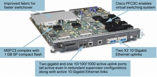 Vs-c6504e-s720-10g cisco 6500 switch-vs-c6504e-s720-10g.