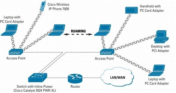 cisco wireless compliance Cisco rv215w wireless n vpn router datasheet streaming vpn download, cisco rv215w wireless n vpn router datasheet router vpn download (vpn for you🔥.
