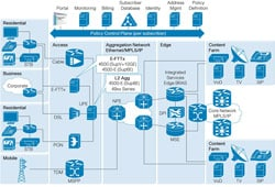 Carrier Ethernet Switching Solutions
