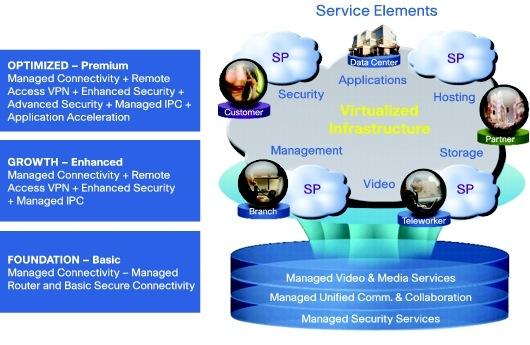 security cisco announces managed threat defense service