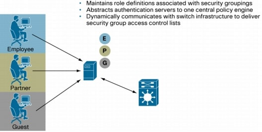 network security policy implementation for campus pdf