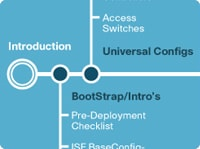 Section 1: Bootstrapping Introduction and Universal Configurations