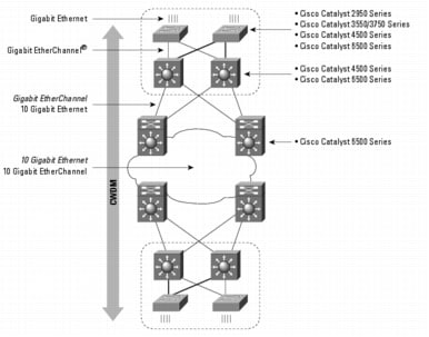 Gigabit Ethernet Connection on Deploying Gigabit Ethernet To The Desktop  Drivers And Applications