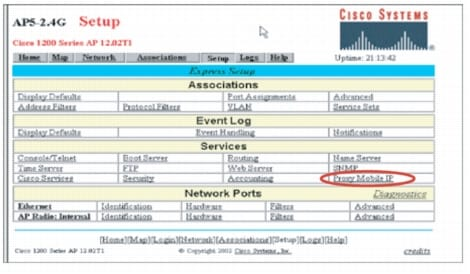 Cisco Proxy Mobile IP Configuration Notes with Cisco Access Point