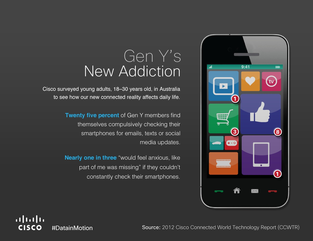12.   Gen Y's New Addition (Infographic