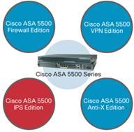 Cisco ASA 5500系列企业版