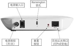支持 PoE 的思科WAP121 Wireless-N 接入点后面板
