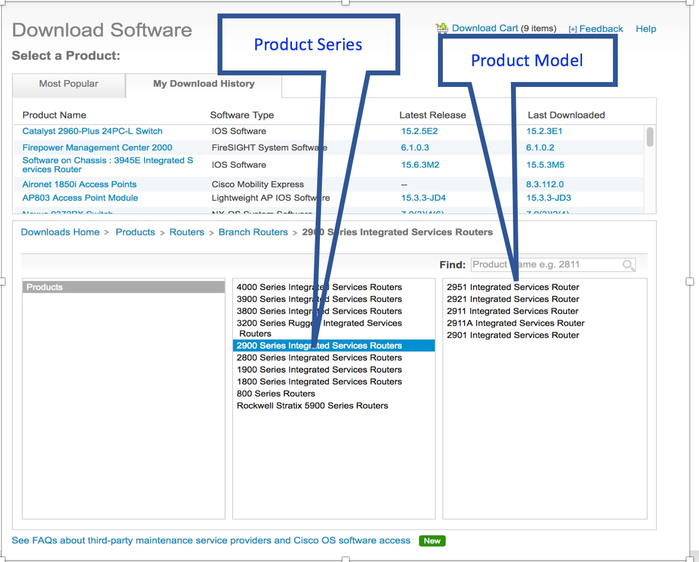 Found 5 products across 1 categories showing 1 5 products - If The Selected Model Is A Modular Product That Supports Different Processors Or Cards You Can Select The Software That Runs On The Chassis Or The Software