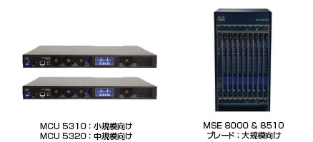 MCU (多地点制御装置)