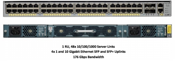 �} 1 Cisco Catalyst 4948E-F