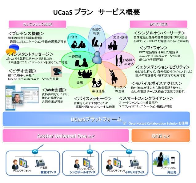 フォトレポート:「NTT CS研オープンハウス×... NTTコミュニケーションズ/NTT Co