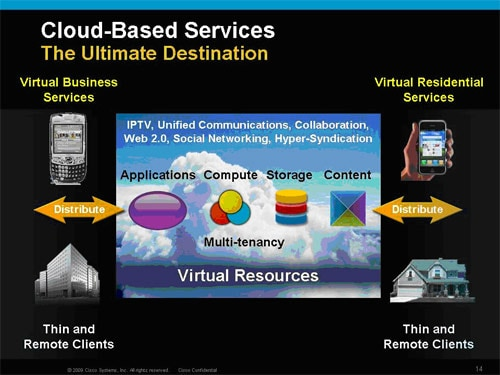 http://www.cisco.com/web/TH/about/assets/images/cloudbased.jpg