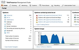 Cisco TelePresence Management Suite